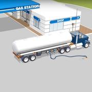 Jak działa stacja benzynowa?