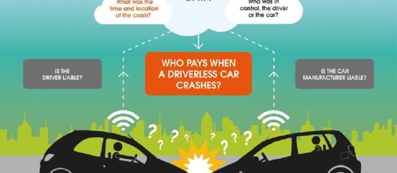 Kto będzie winny wypadku autonomicznych aut?