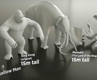 Kto jest największym potworem w historii kina? Animacja zestawiająca najsłynniejsze monstra z filmów