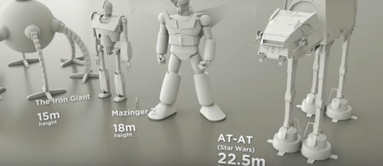 Największy robot w historii kina. Animacja zestawiająca najsłynniejsze żywe maszyny z filmów