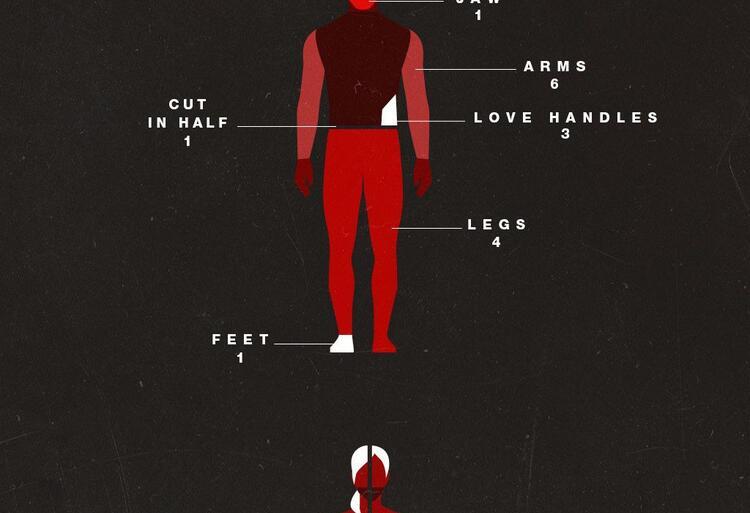 """""""Piła"""" - ilość obciętych części ciała"""