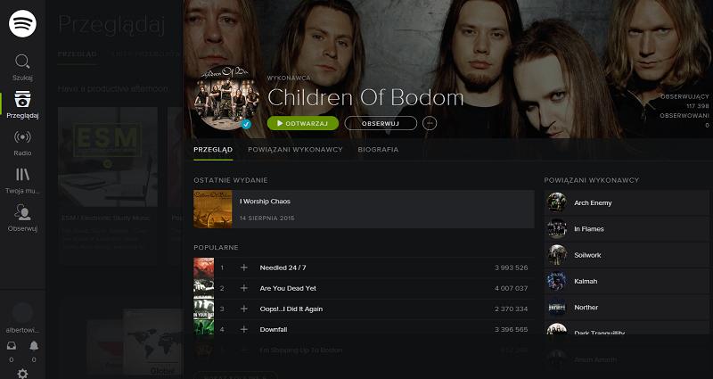 Children of Bodom na Spotify