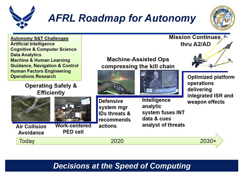 foto: Autonomous Horizons: System Autonomy in the Air Force