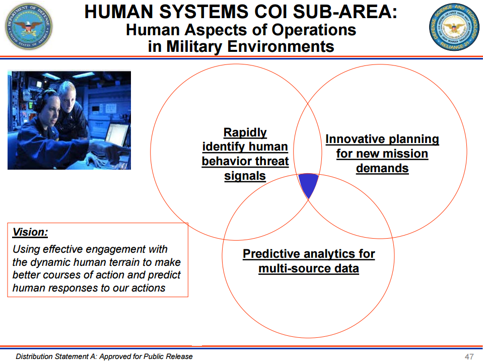 foto: Human Systems Roadmap Review