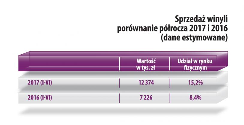 foto: materiały prasowe / zpav.pl