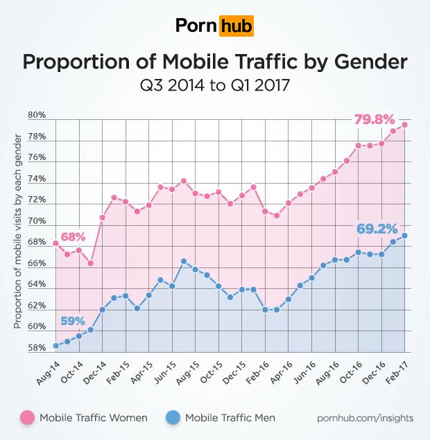 czarne porno gej z dużymi kutasami