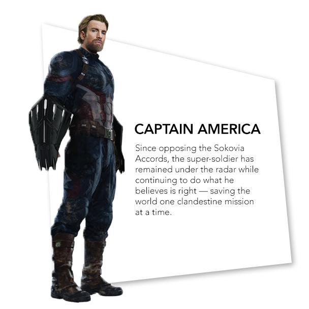 Kapitan Ameryka foto: Toys R Us