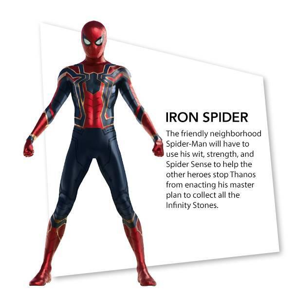 Spider-Man foto: Toys R Us