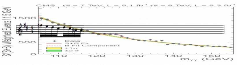 higgs-metal-2