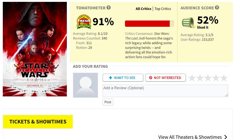 Last Jedi Rotten Tomatoes