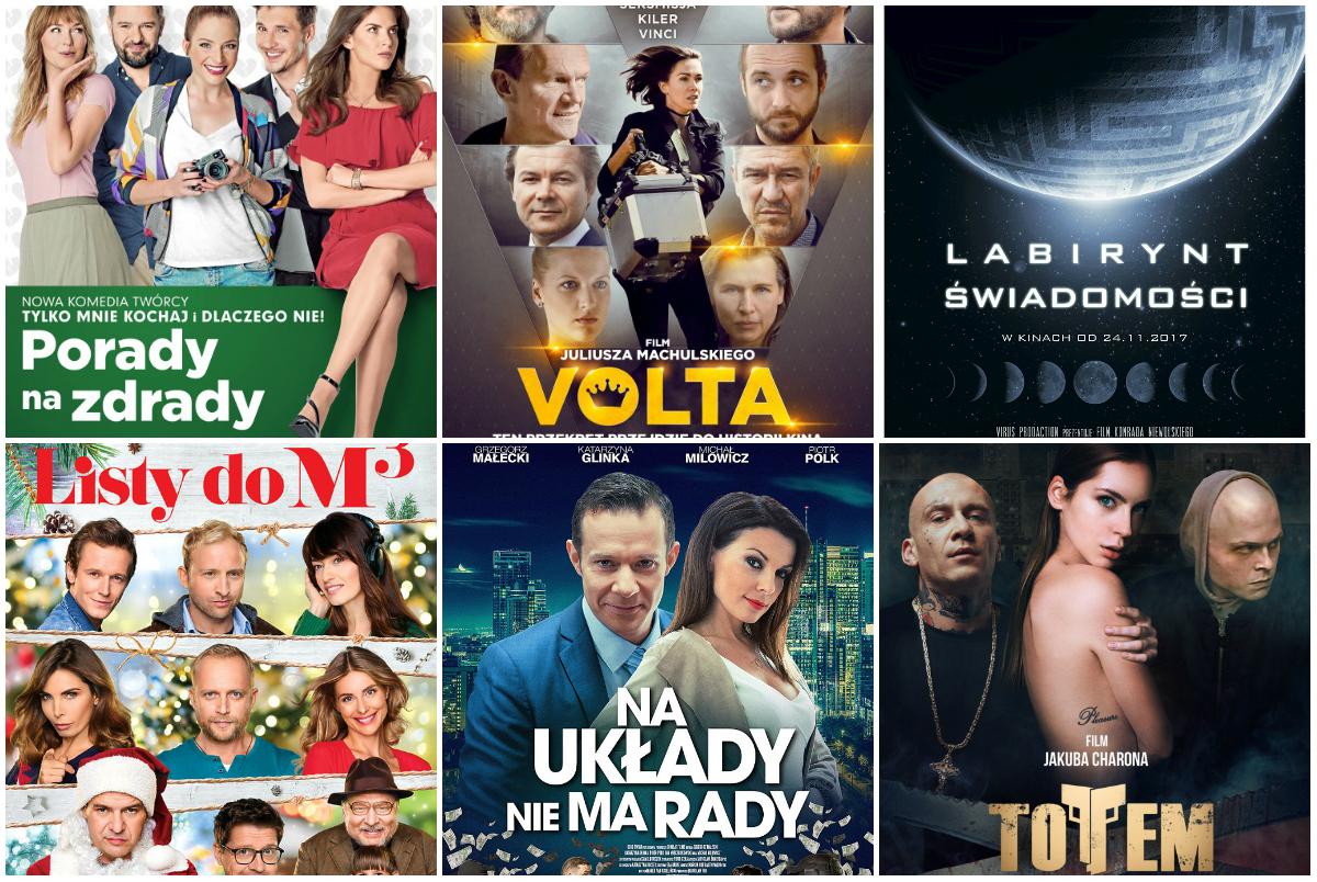 Najgorsze polskie filmy 2017