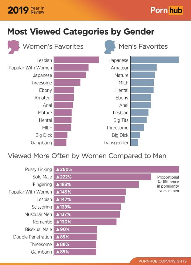 azjatyckie statystyki porno