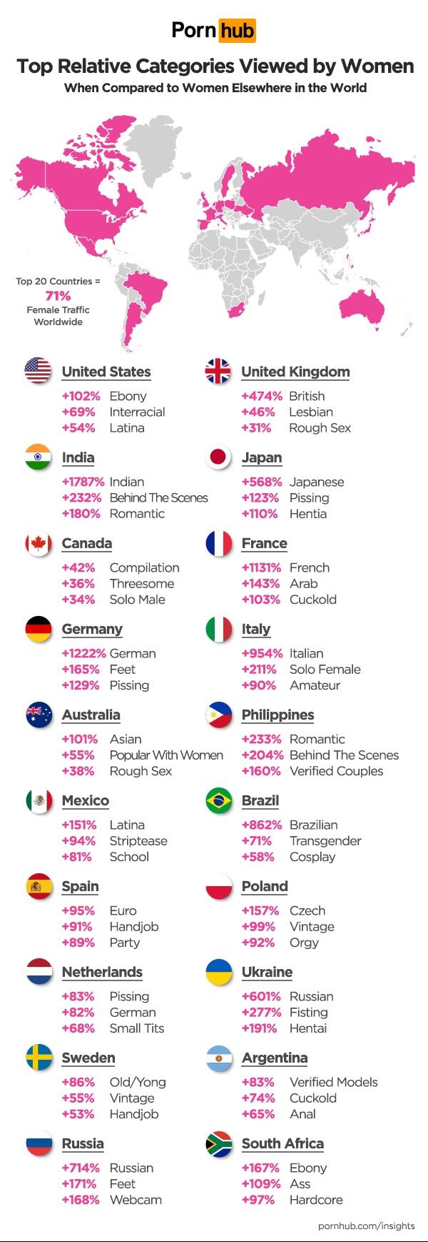 Latino aplikacje randkowe