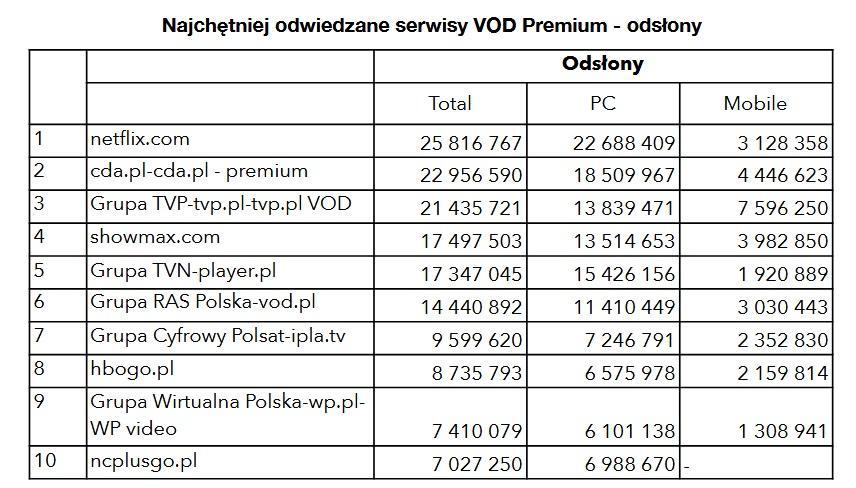 vod_ranking_03