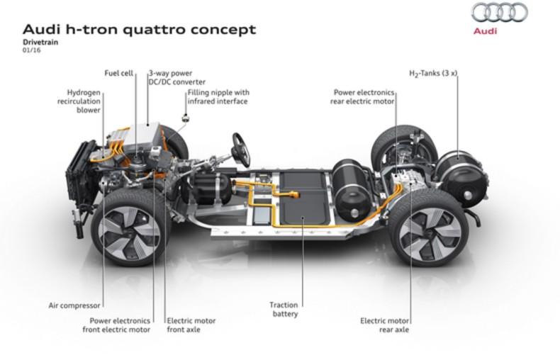 Audi h-tron (13)