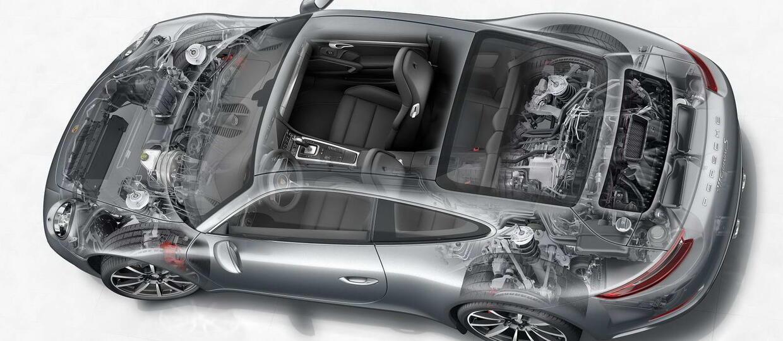 Ekologiczne Porsche 911 w planach…