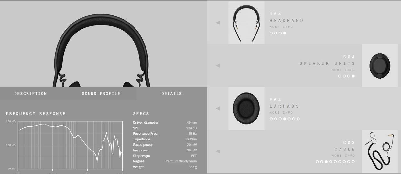 Słuchawki tworzone do rodzaju słuchanej przez Ciebie muzyki