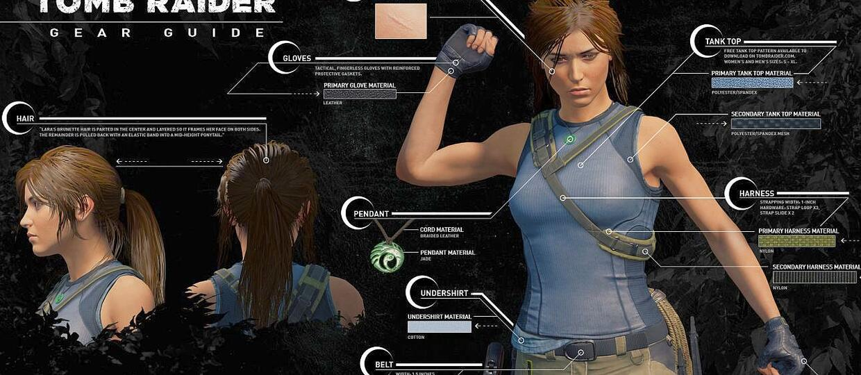 Lara Croft poradnik dla cosplayerek