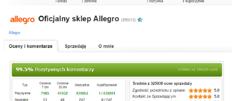 Allegro nie da już ostrzec o nieuczciwym kupującym
