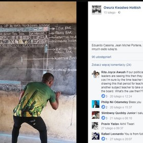 nauczyciel z Ghany rysuje interfejs Worda na tablicy