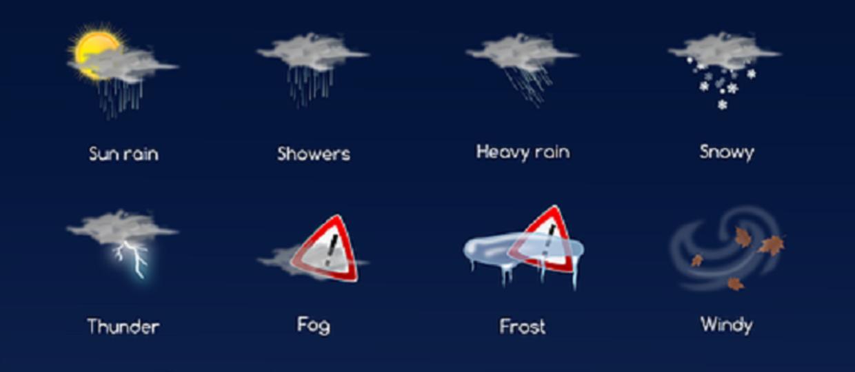 Aplikacje pogodowe infekowały w Google Play